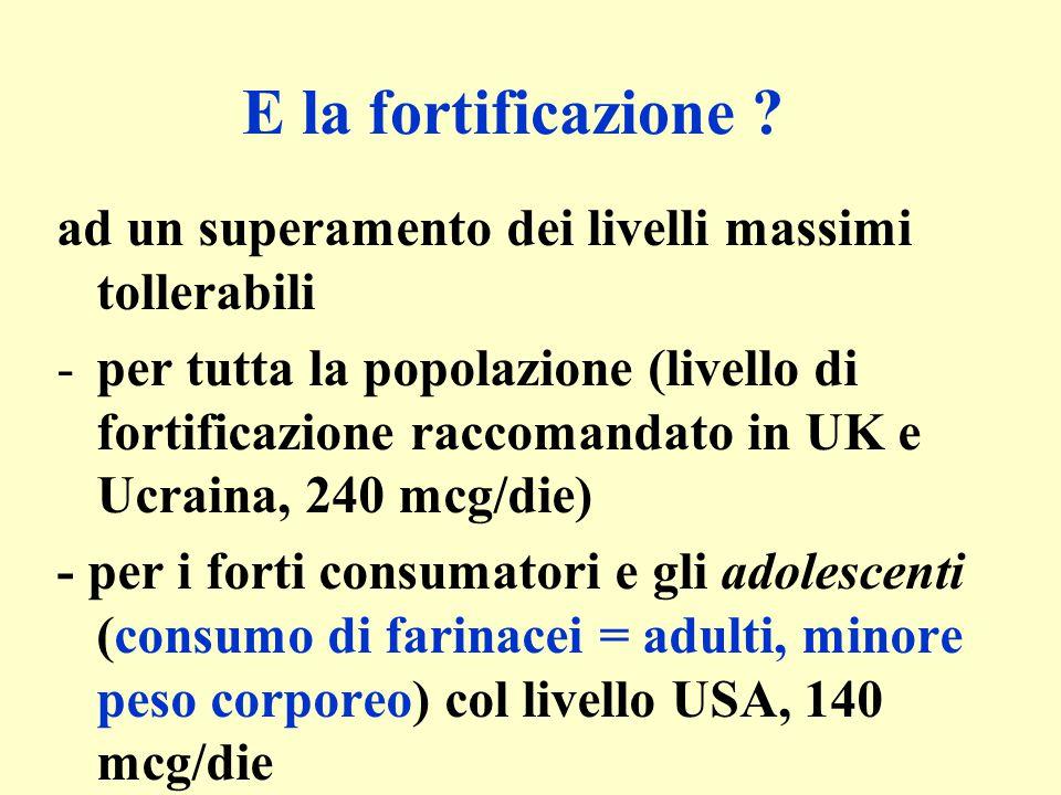 E la fortificazione ? ad un superamento dei livelli massimi tollerabili -per tutta la popolazione (livello di fortificazione raccomandato in UK e Ucra