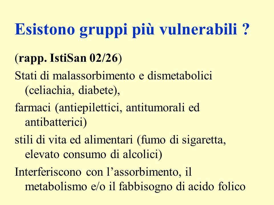 Esistono gruppi più vulnerabili ? (rapp. IstiSan 02/26) Stati di malassorbimento e dismetabolici (celiachia, diabete), farmaci (antiepilettici, antitu