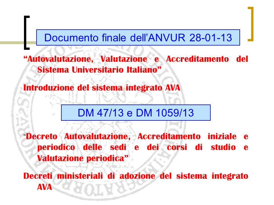 """Documento finale dell'ANVUR 28-01-13 """"Autovalutazione, Valutazione e Accreditamento del Sistema Universitario Italiano"""" Introduzione del sistema integ"""