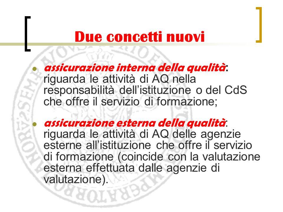 Due concetti nuovi assicurazione interna della qualità : riguarda le attività di AQ nella responsabilità dell'istituzione o del CdS che offre il servi