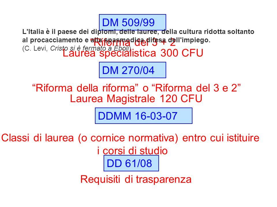 """DM 270/04 """"Riforma della riforma"""" o """"Riforma del 3 e 2"""" Laurea Magistrale 120 CFU DM 509/99 """"Riforma del 3 + 2 Laurea specialistica 300 CFU DDMM 16-03"""