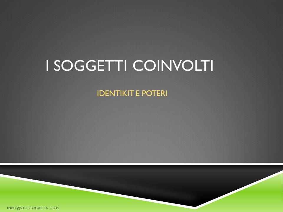 I SOGGETTI COINVOLTI IDENTIKIT E POTERI INFO@STUDIOGAETA.COM