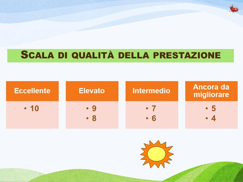 S CALA DI QUALITÀ DELLA PRESTAZIONE Eccellente 10 Elevato 9 8 Intermedio 7 6 Ancora da migliorare 5 4