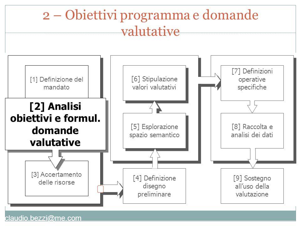 claudio.bezzi@me.com [9] Sostegno all'uso della valutazione [3] Accertamento delle risorse [1] Definizione del mandato [2] Analisi obiettivi e formul.