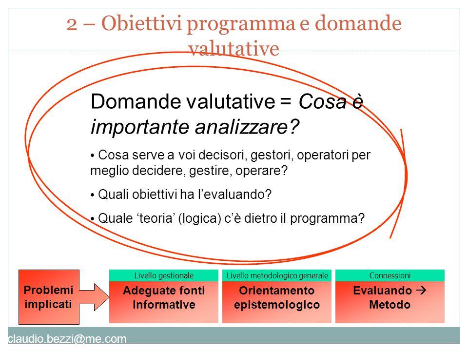 claudio.bezzi@me.com Domande valutative = Cosa è importante analizzare.