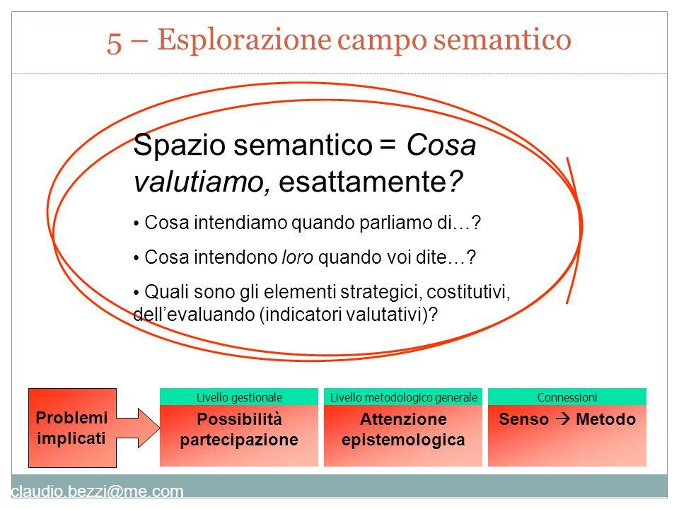 claudio.bezzi@me.com Spazio semantico = Cosa valutiamo, esattamente.