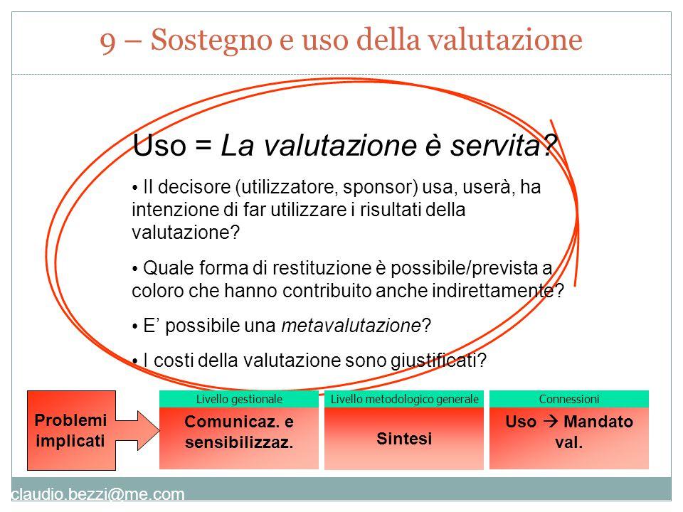 claudio.bezzi@me.com Uso = La valutazione è servita.