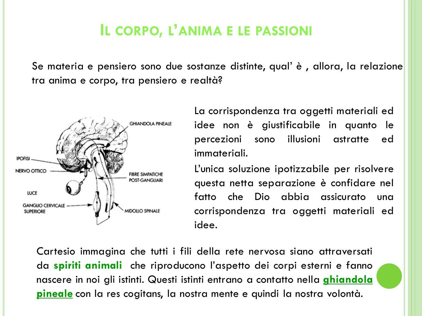 I L CORPO, L ' ANIMA E LE PASSIONI Se materia e pensiero sono due sostanze distinte, qual' è, allora, la relazione tra anima e corpo, tra pensiero e realtà.