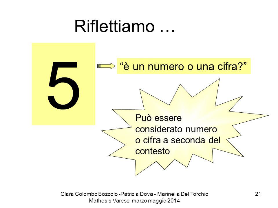 """Clara Colombo Bozzolo -Patrizia Dova - Marinella Del Torchio Mathesis Varese marzo maggio 2014 21 Riflettiamo … 5 """"è un numero o una cifra?"""" Può esser"""
