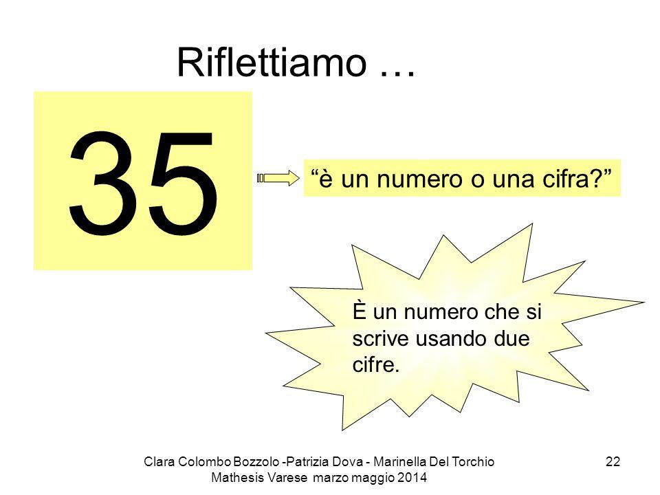 """Clara Colombo Bozzolo -Patrizia Dova - Marinella Del Torchio Mathesis Varese marzo maggio 2014 22 Riflettiamo … 35 """"è un numero o una cifra?"""" È un num"""