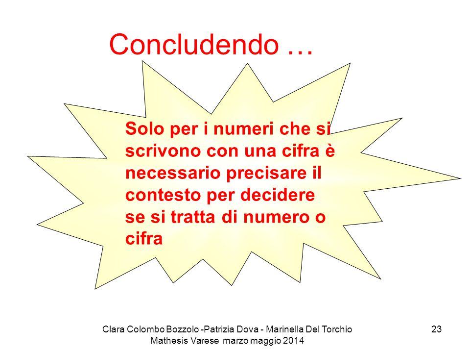 Clara Colombo Bozzolo -Patrizia Dova - Marinella Del Torchio Mathesis Varese marzo maggio 2014 23 Concludendo … Solo per i numeri che si scrivono con