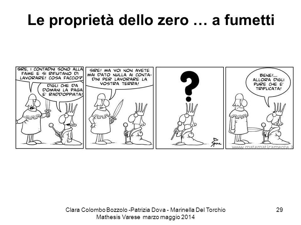 Clara Colombo Bozzolo -Patrizia Dova - Marinella Del Torchio Mathesis Varese marzo maggio 2014 29 Le proprietà dello zero … a fumetti