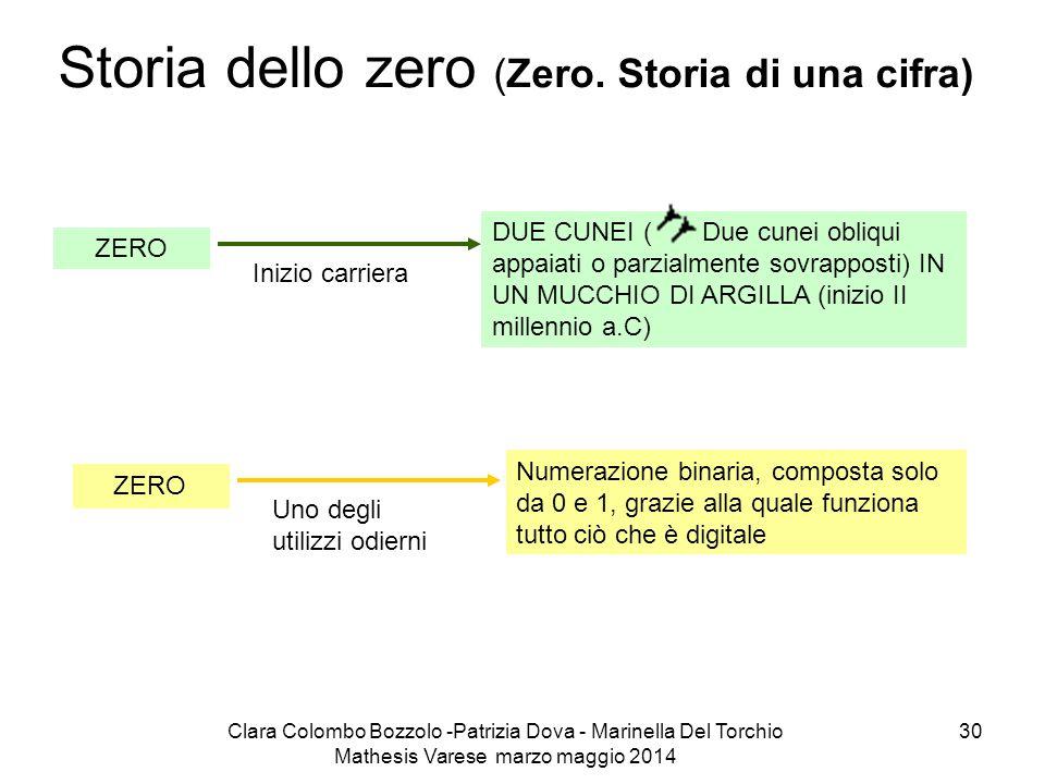 Clara Colombo Bozzolo -Patrizia Dova - Marinella Del Torchio Mathesis Varese marzo maggio 2014 30 Storia dello zero (Zero. Storia di una cifra) ZERO I