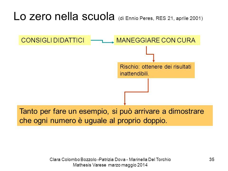 Clara Colombo Bozzolo -Patrizia Dova - Marinella Del Torchio Mathesis Varese marzo maggio 2014 35 Lo zero nella scuola (di Ennio Peres, RES 21, aprile