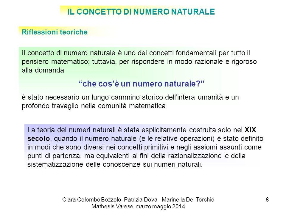 Clara Colombo Bozzolo -Patrizia Dova - Marinella Del Torchio Mathesis Varese marzo maggio 2014 8 IL CONCETTO DI NUMERO NATURALE Il concetto di numero