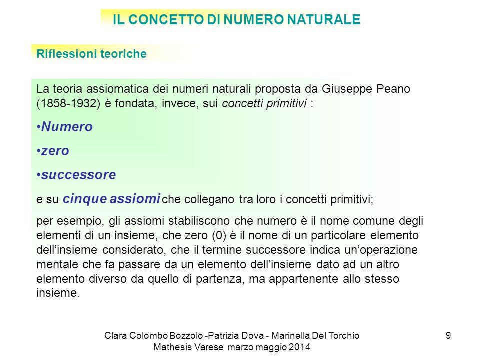 Clara Colombo Bozzolo -Patrizia Dova - Marinella Del Torchio Mathesis Varese marzo maggio 2014 9 IL CONCETTO DI NUMERO NATURALE La teoria assiomatica