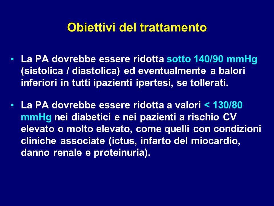 La PA dovrebbe essere ridotta sotto 140/90 mmHg (sistolica / diastolica) ed eventualmente a balori inferiori in tutti ipazienti ipertesi, se tollerati