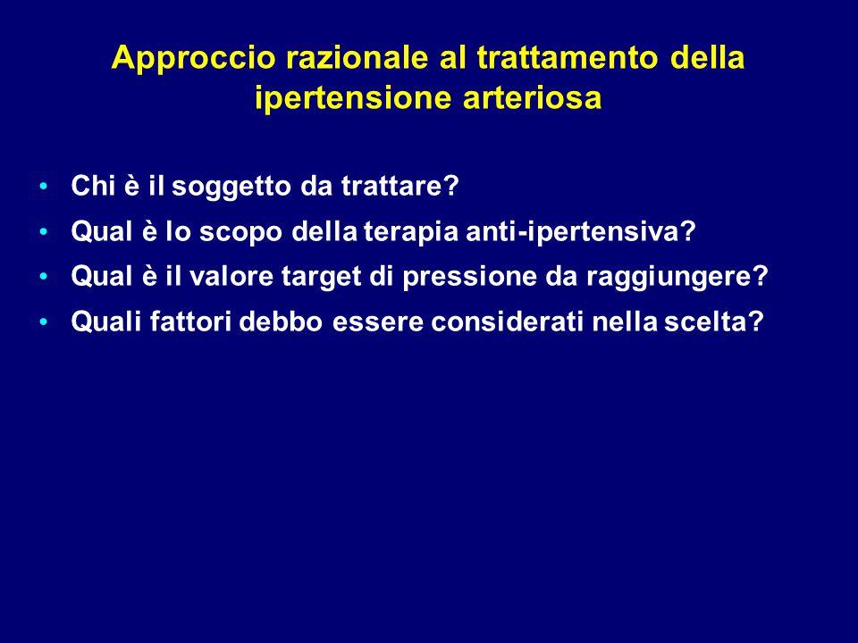 Approccio razionale al trattamento della ipertensione arteriosa Chi è il soggetto da trattare? Qual è lo scopo della terapia anti-ipertensiva? Qual è