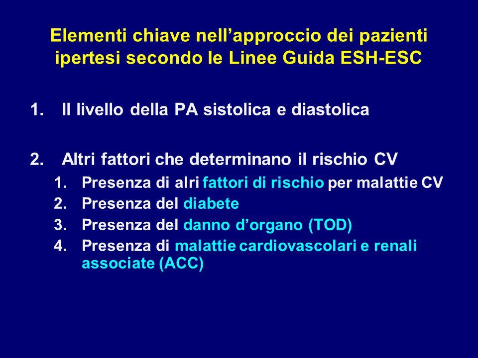 Elementi chiave nell'approccio dei pazienti ipertesi secondo le Linee Guida ESH-ESC 1.Il livello della PA sistolica e diastolica 2.Altri fattori che d