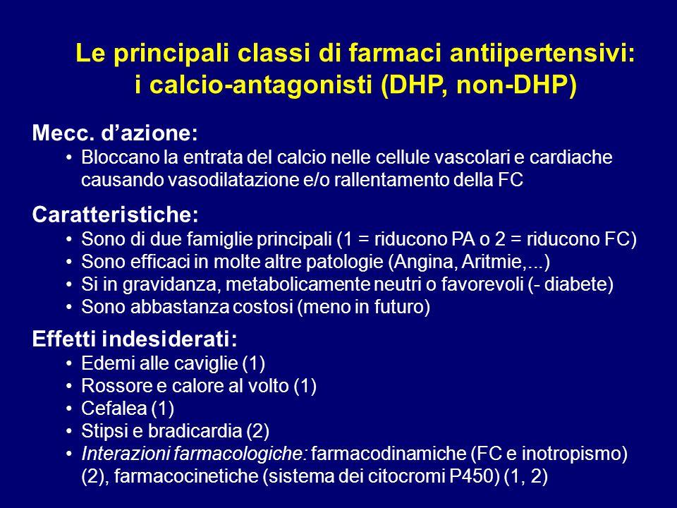 Mecc. d'azione: Bloccano la entrata del calcio nelle cellule vascolari e cardiache causando vasodilatazione e/o rallentamento della FC Caratteristiche