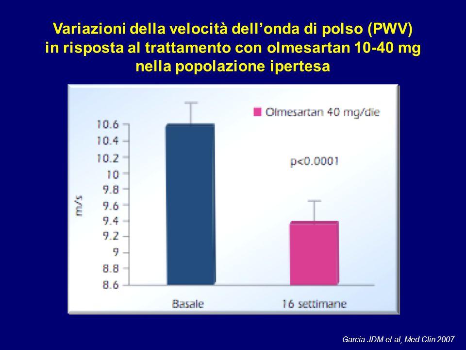 Variazioni della velocità dell'onda di polso (PWV) in risposta al trattamento con olmesartan 10-40 mg nella popolazione ipertesa Garcia JDM et al, Med