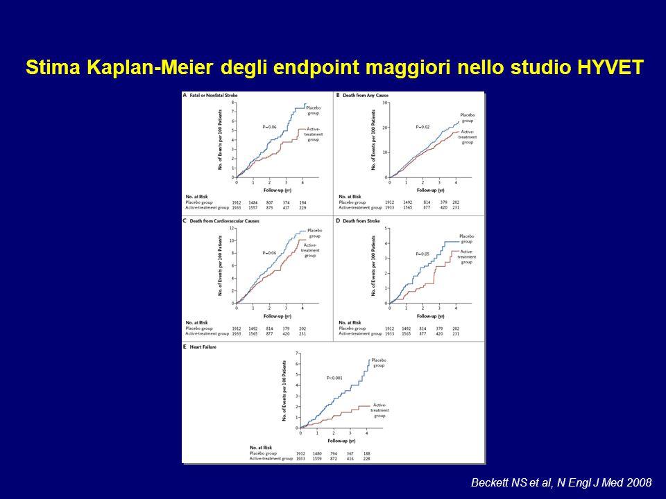 Stima Kaplan-Meier degli endpoint maggiori nello studio HYVET Beckett NS et al, N Engl J Med 2008