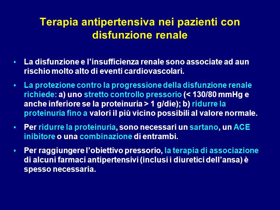Terapia antipertensiva nei pazienti con disfunzione renale La disfunzione e l'insufficienza renale sono associate ad aun rischio molto alto di eventi