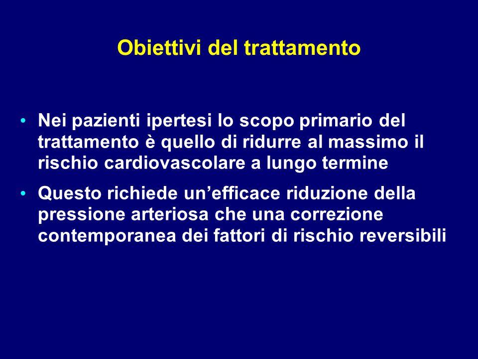 Obiettivi del trattamento Nei pazienti ipertesi lo scopo primario del trattamento è quello di ridurre al massimo il rischio cardiovascolare a lungo te