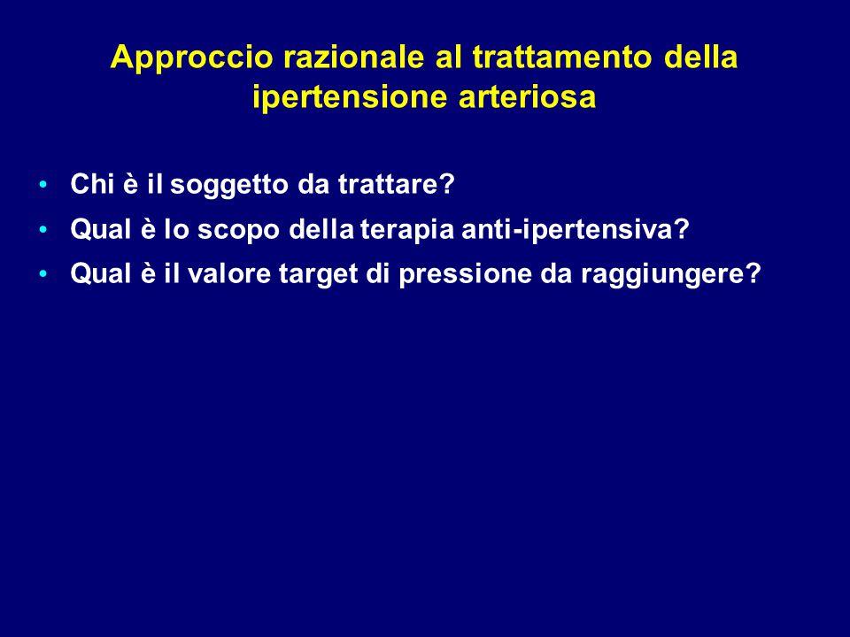Approccio terapeutico all'ipertensione secondo le Linee Guida Modificazioni dello stile di vita Intervento farmacologico