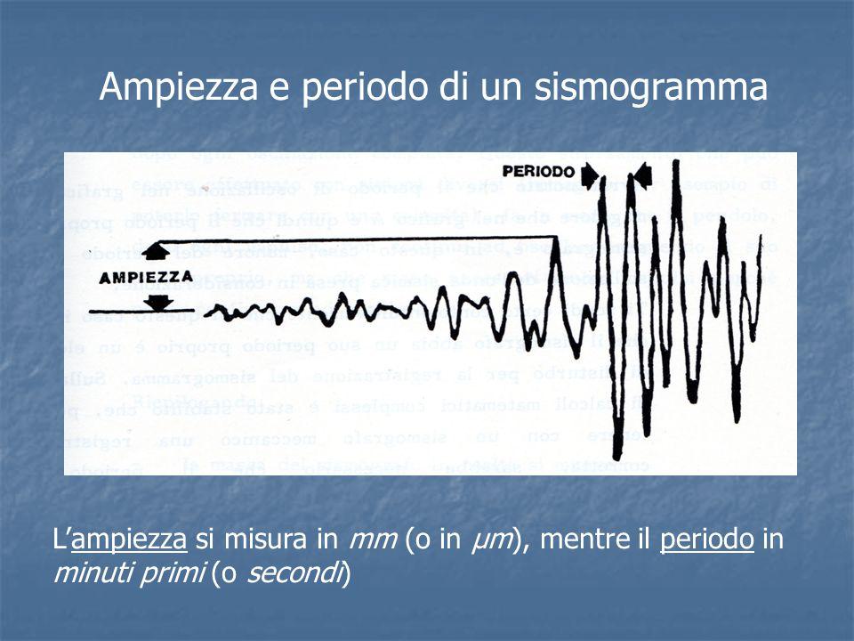 Ampiezza e periodo di un sismogramma L'ampiezza si misura in mm (o in μm), mentre il periodo in minuti primi (o secondi)