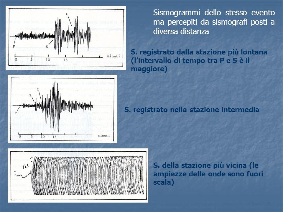 Sismogrammi dello stesso evento ma percepiti da sismografi posti a diversa distanza S. registrato dalla stazione più lontana (l'intervallo di tempo tr