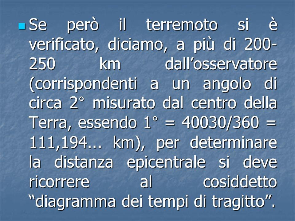 Se però il terremoto si è verificato, diciamo, a più di 200- 250 km dall'osservatore (corrispondenti a un angolo di circa 2° misurato dal centro della Terra, essendo 1° = 40030/360 = 111,194...