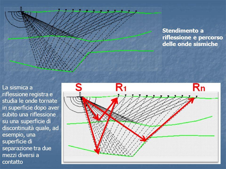 Stendimento a riflessione e percorso delle onde sismiche La sismica a riflessione registra e studia le onde tornate in superficie dopo aver subito una riflessione su una superficie di discontinuità quale, ad esempio, una superficie di separazione tra due mezzi diversi a contatto