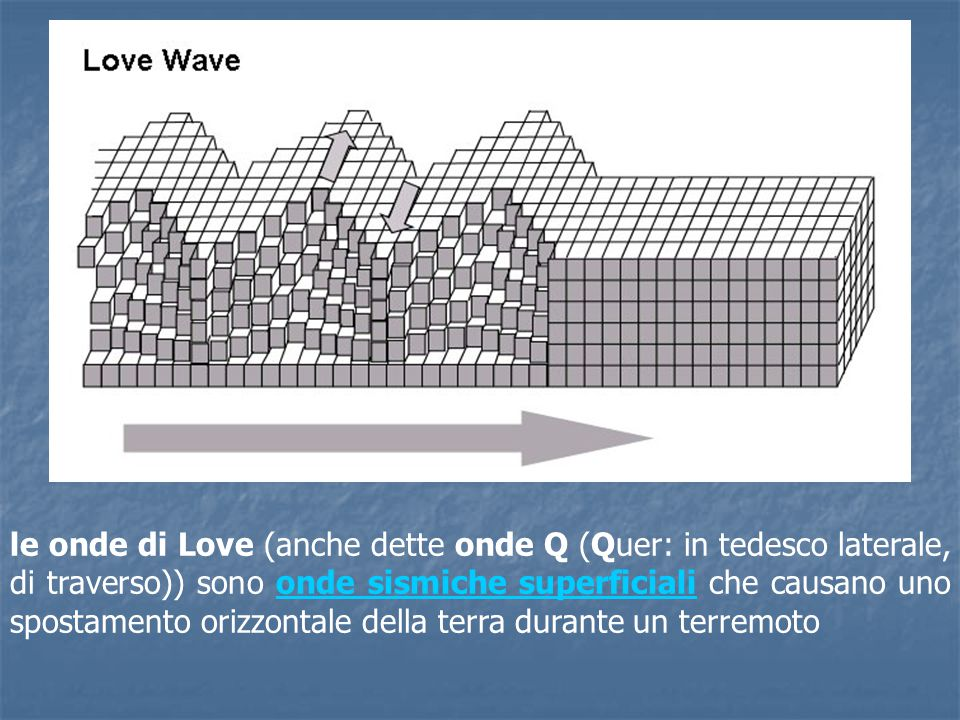 le onde di Love (anche dette onde Q (Quer: in tedesco laterale, di traverso)) sono onde sismiche superficiali che causano uno spostamento orizzontale della terra durante un terremoto