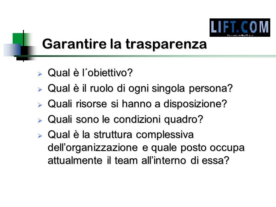 Garantire la trasparenza  Qual è l´obiettivo?  Qual è il ruolo di ogni singola persona?  Quali risorse si hanno a disposizione?  Quali sono le con