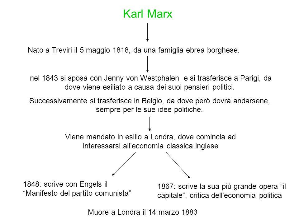 Karl Marx Nato a Treviri il 5 maggio 1818, da una famiglia ebrea borghese. nel 1843 si sposa con Jenny von Westphalen e si trasferisce a Parigi, da do