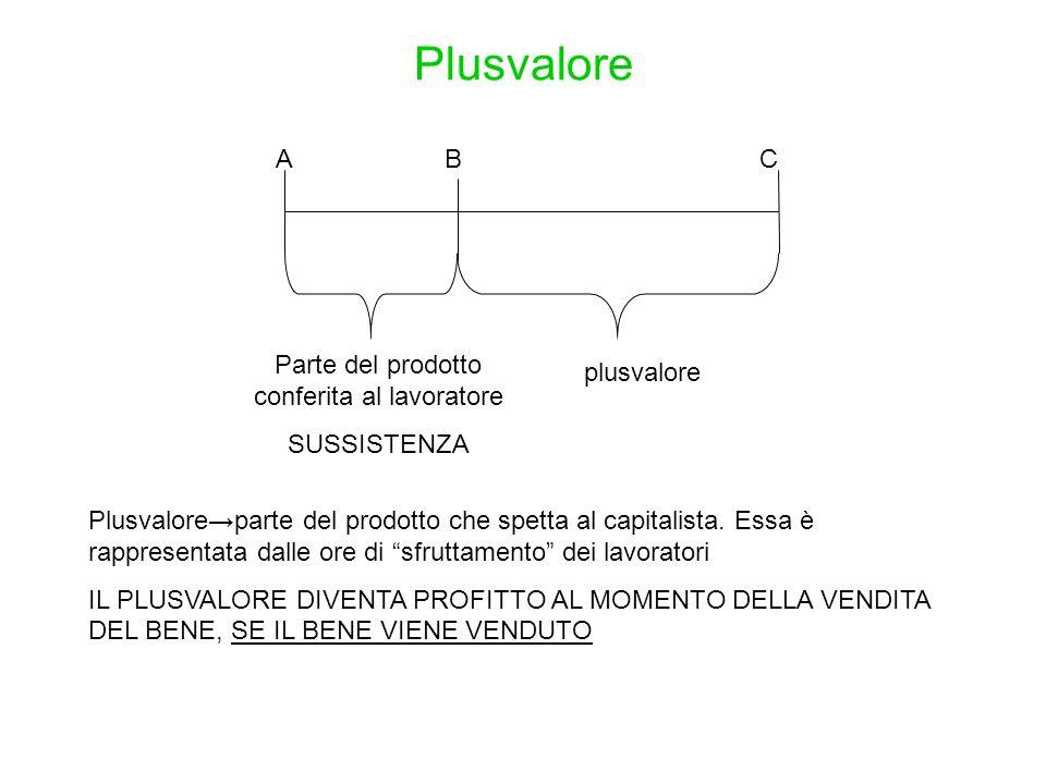 Plusvalore A B C Parte del prodotto conferita al lavoratore SUSSISTENZA plusvalore Plusvalore→parte del prodotto che spetta al capitalista. Essa è rap