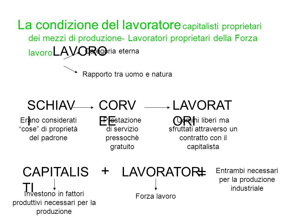 La condizione del lavoratore capitalisti proprietari dei mezzi di produzione- Lavoratori proprietari della Forza lavoro LAVORO Categoria eterna Rappor