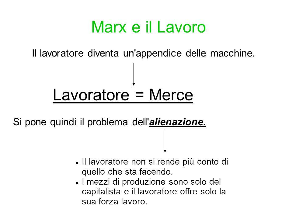 Marx e il Lavoro Il lavoratore diventa un'appendice delle macchine. Lavoratore = Merce Si pone quindi il problema dell'alienazione. Il lavoratore non