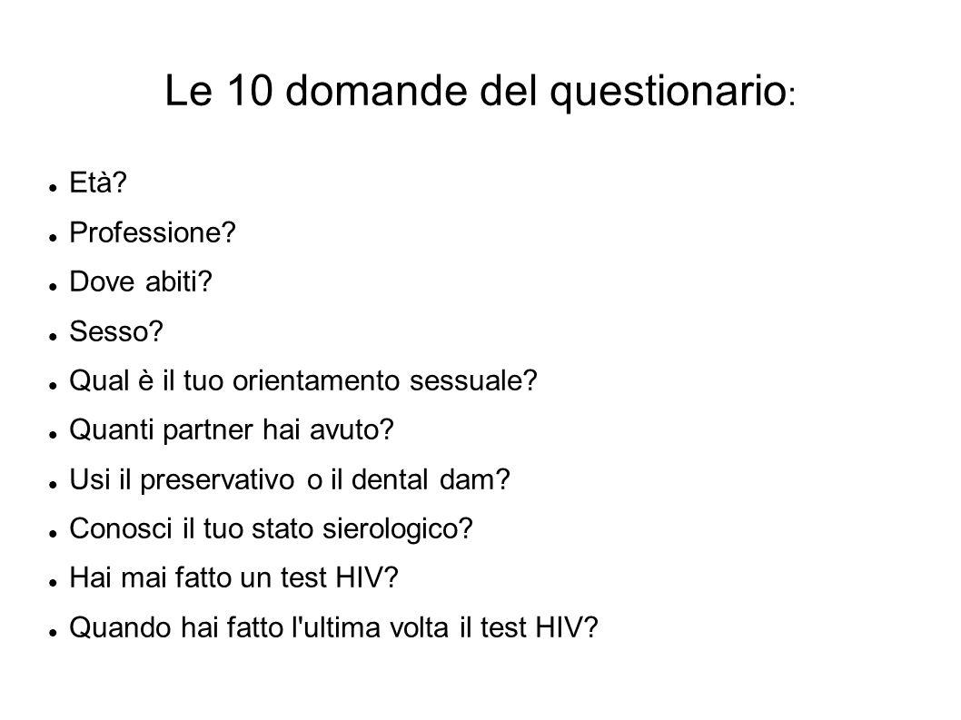 Le 10 domande del questionario : Età.Professione.