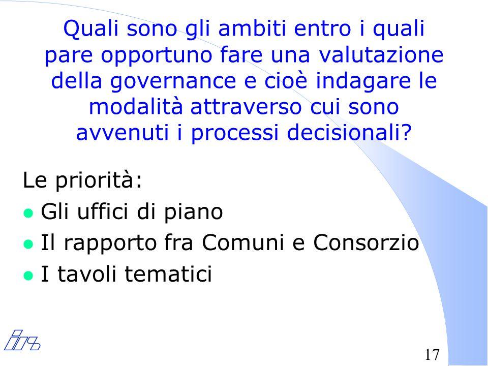 17 Quali sono gli ambiti entro i quali pare opportuno fare una valutazione della governance e cioè indagare le modalità attraverso cui sono avvenuti i processi decisionali.