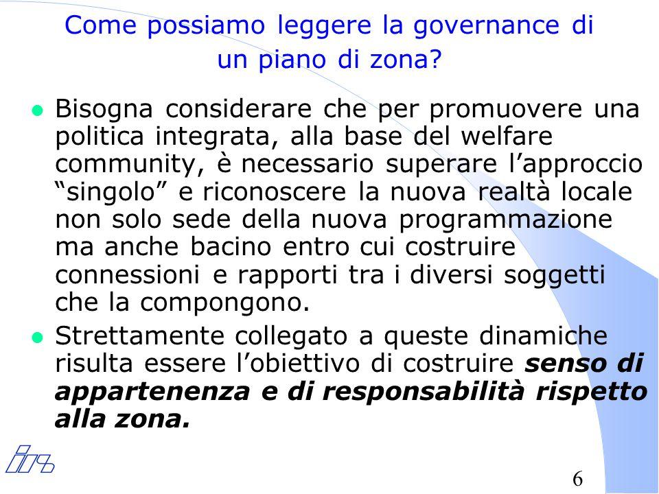 6 Come possiamo leggere la governance di un piano di zona.