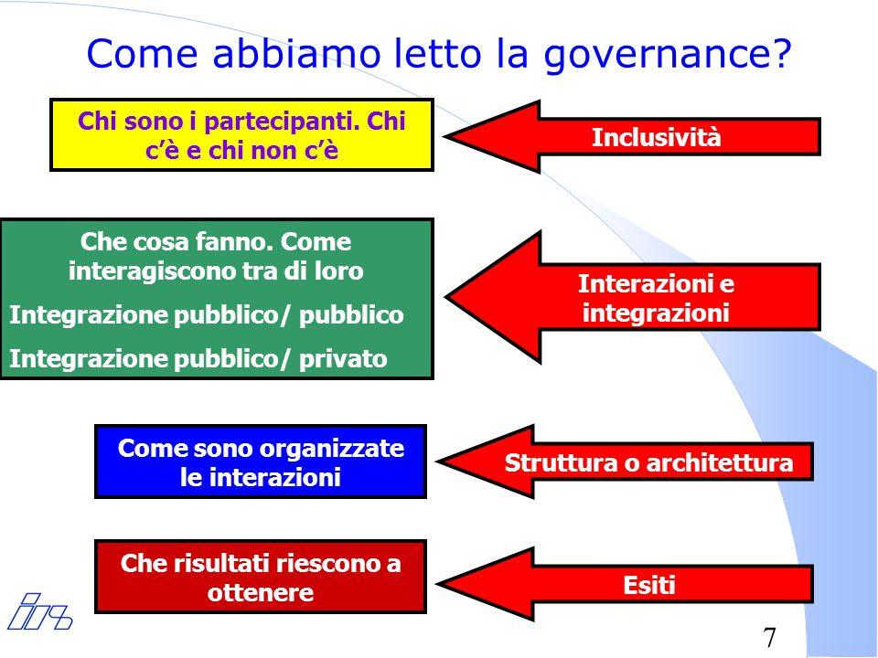 7 Come abbiamo letto la governance. Chi sono i partecipanti.