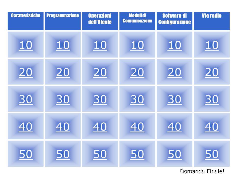 MultiQ Choices CaratteristicheProgrammazione Operazioni dell'Utente Moduli di Comunicazione Software di Configurazione Via radio 10 20 30 40 50 Domanda Finale!