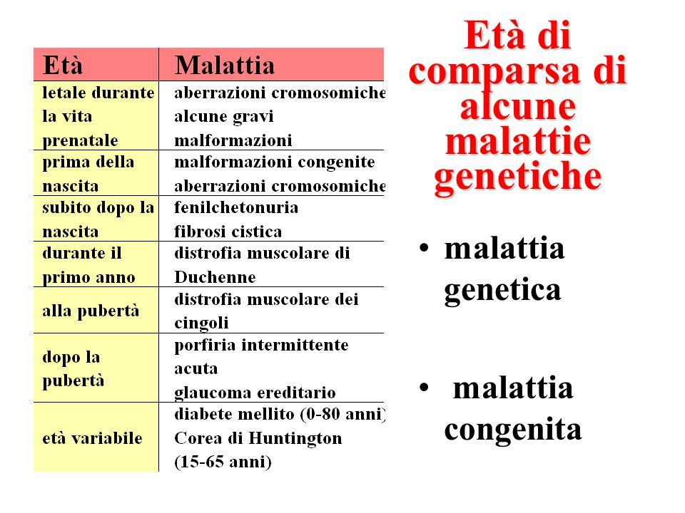 Età di comparsa di alcune malattie genetiche malattia genetica malattia congenita
