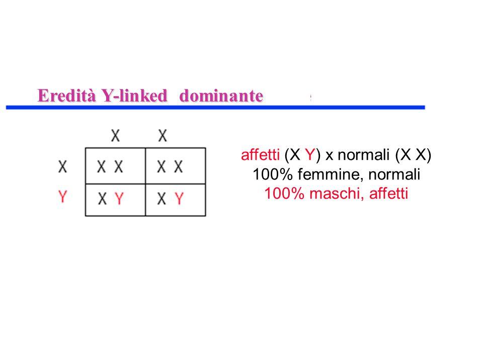 affetti (X Y) x normali (X X) 100% femmine, normali 100% maschi, affetti Eredità Y-linked dominante