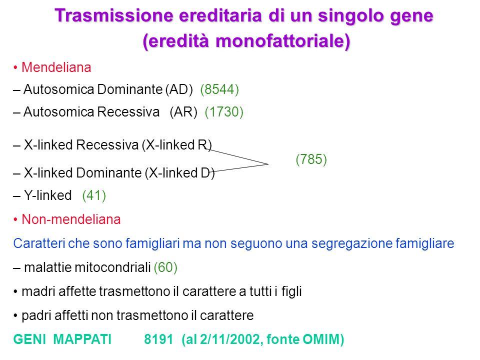 Trasmissione ereditaria di un singolo gene (eredità monofattoriale) (eredità monofattoriale) Mendeliana – Autosomica Dominante (AD) (8544) – Autosomic