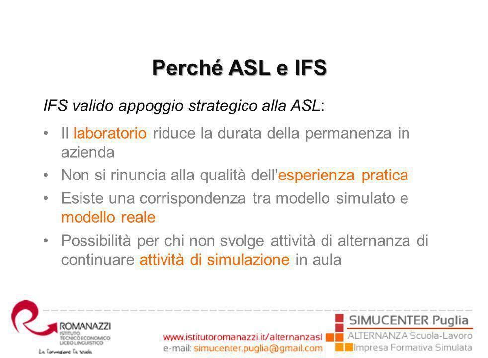 Perché ASL e IFS IFS valido appoggio strategico alla ASL: Il laboratorio riduce la durata della permanenza in azienda Non si rinuncia alla qualità dell esperienza pratica Esiste una corrispondenza tra modello simulato e modello reale Possibilità per chi non svolge attività di alternanza di continuare attività di simulazione in aula