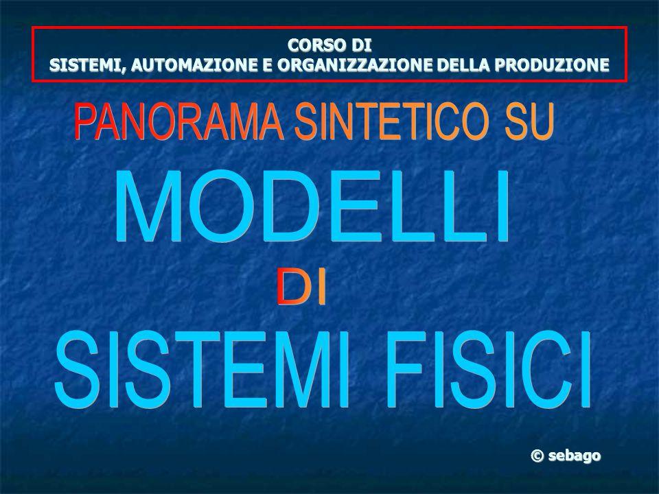 CORSO DI SISTEMI, AUTOMAZIONE E ORGANIZZAZIONE DELLA PRODUZIONE © sebago