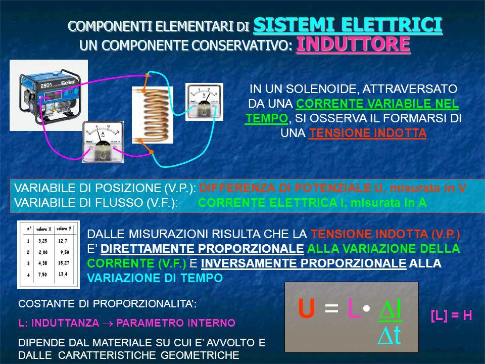 COMPONENTI ELEMENTARI DI SISTEMI ELETTRICI UN COMPONENTE CONSERVATIVO: INDUTTORE IN UN SOLENOIDE, ATTRAVERSATO DA UNA CORRENTE VARIABILE NEL TEMPO, SI